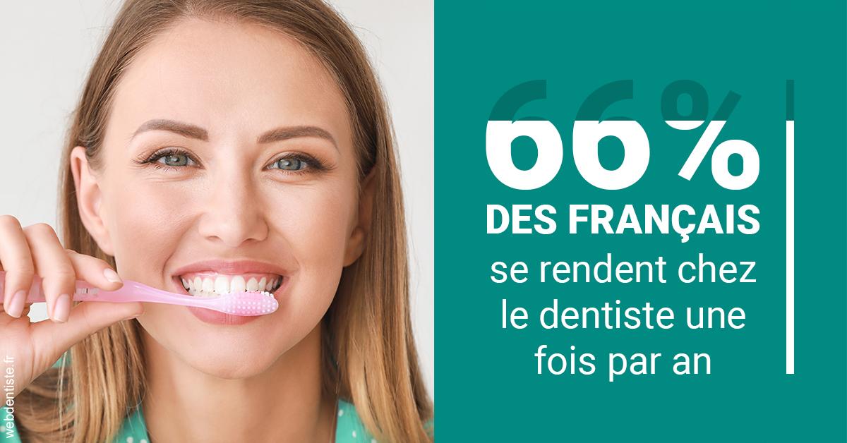 https://dr-veronique-amard.chirurgiens-dentistes.fr/66 % des Français 2